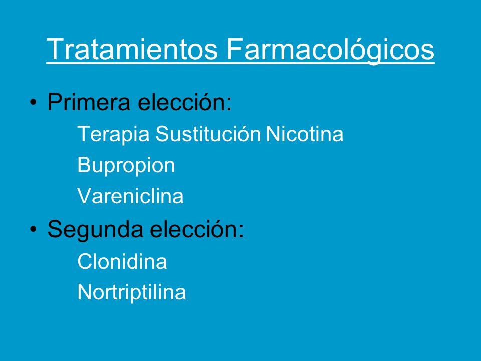 Tratamientos Farmacológicos Primera elección: Terapia Sustitución Nicotina Bupropion Vareniclina Segunda elección: Clonidina Nortriptilina