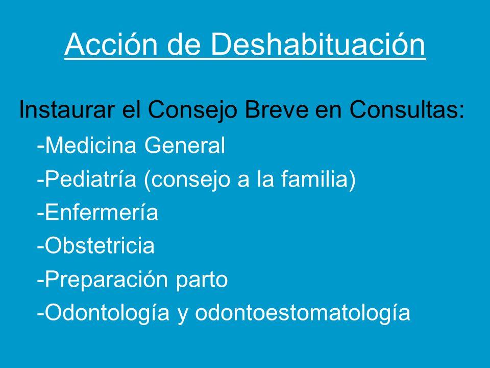 Acción de Deshabituación Instaurar el Consejo Breve en Consultas: - Medicina General -Pediatría (consejo a la familia) -Enfermería -Obstetricia -Prepa