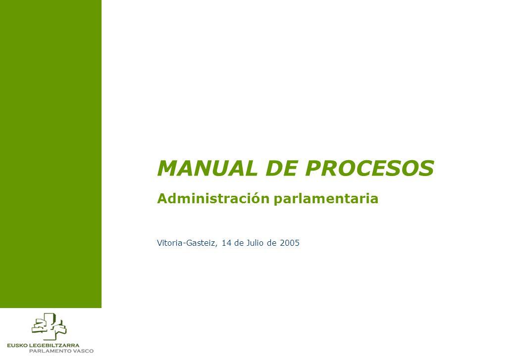 62 ENTRADAS Iniciativas y documentación aprobada por la Mesa.