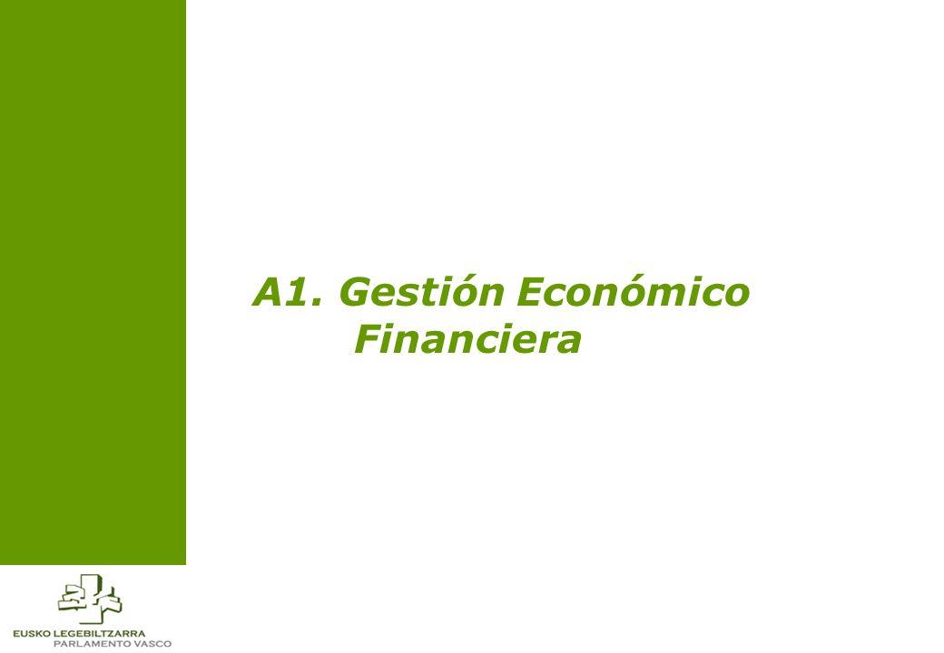 A1. Gestión Económico Financiera