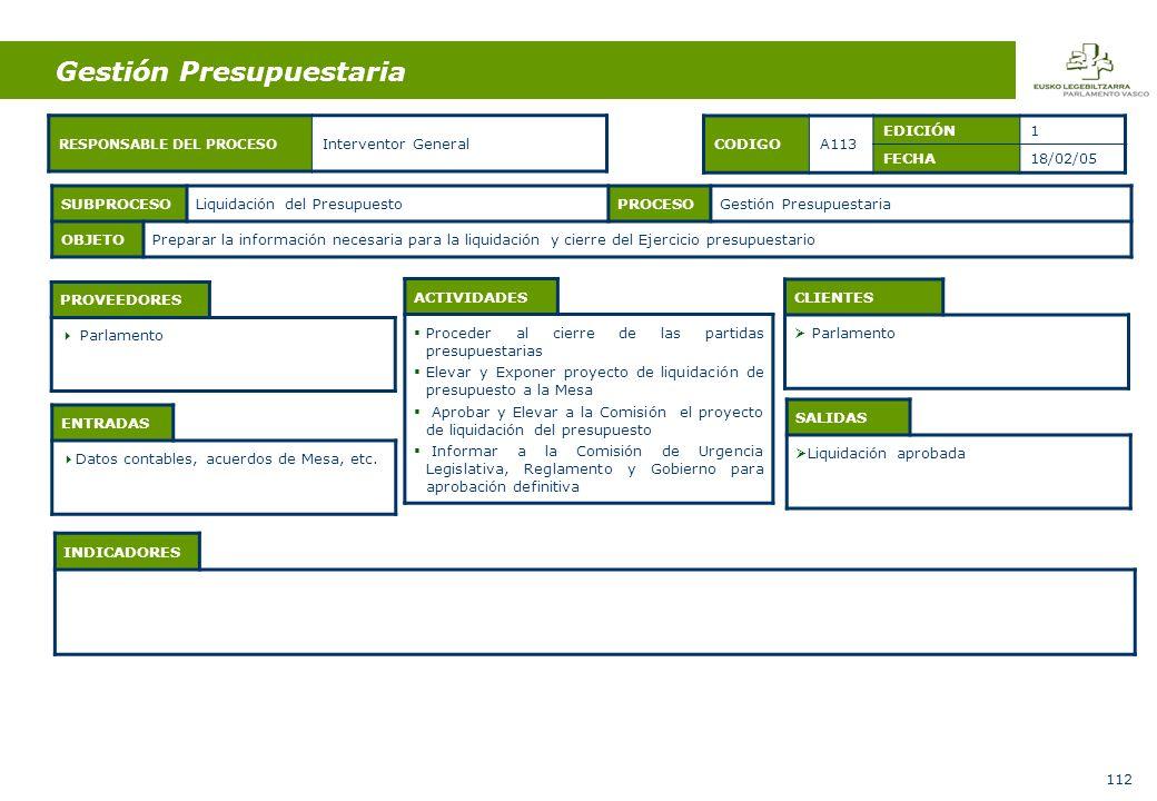 112 SUBPROCESOLiquidación del PresupuestoPROCESOGestión Presupuestaria OBJETOPreparar la información necesaria para la liquidación y cierre del Ejercicio presupuestario CODIGOA113 EDICIÓN1 FECHA18/02/05 RESPONSABLE DEL PROCESO Interventor General Gestión Presupuestaria ENTRADAS Datos contables, acuerdos de Mesa, etc.