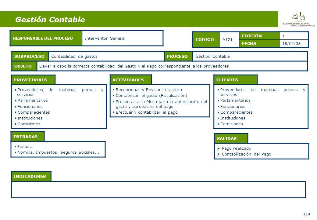 114 Gestión Contable ENTRADAS Factura Nómina, Impuestos, Seguros Sociales....