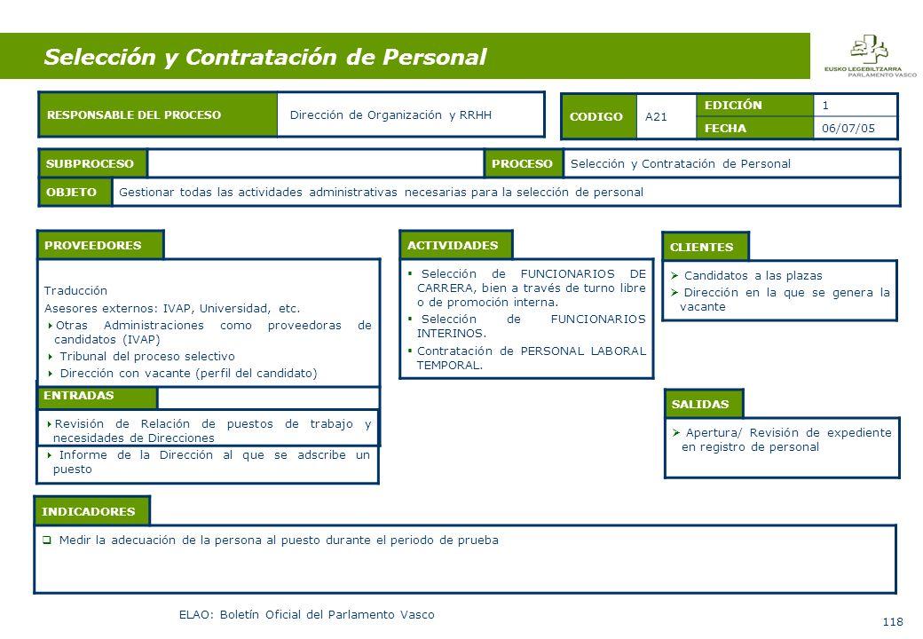 118 ENTRADAS Revisión de Relación de puestos de trabajo y necesidades de Direcciones Informe de la Dirección al que se adscribe un puesto ACTIVIDADES Selección de FUNCIONARIOS DE CARRERA, bien a través de turno libre o de promoción interna.