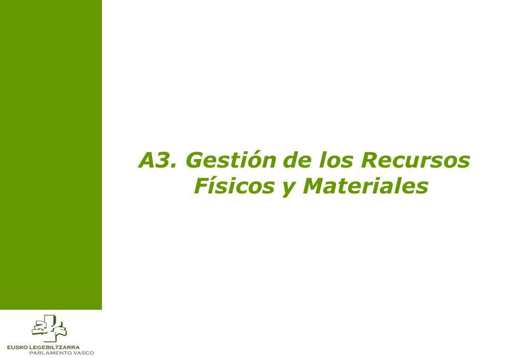 A3. Gestión de los Recursos Físicos y Materiales