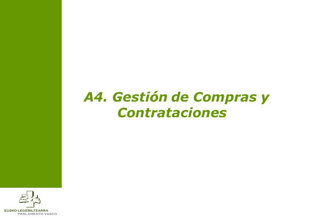A4. Gestión de Compras y Contrataciones