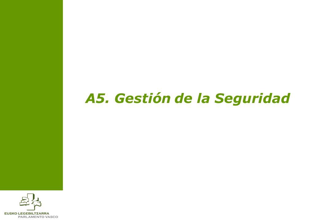 A5. Gestión de la Seguridad