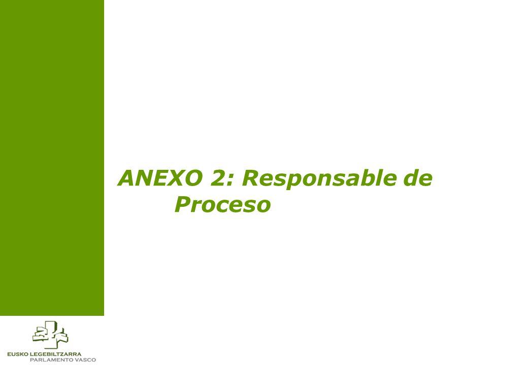 ANEXO 2: Responsable de Proceso