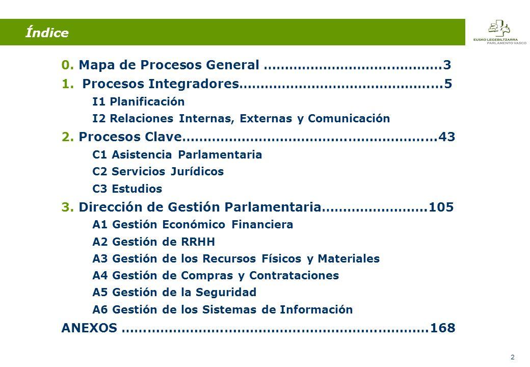 63 INDICADORES Nº de sesiones de comisiones / año.