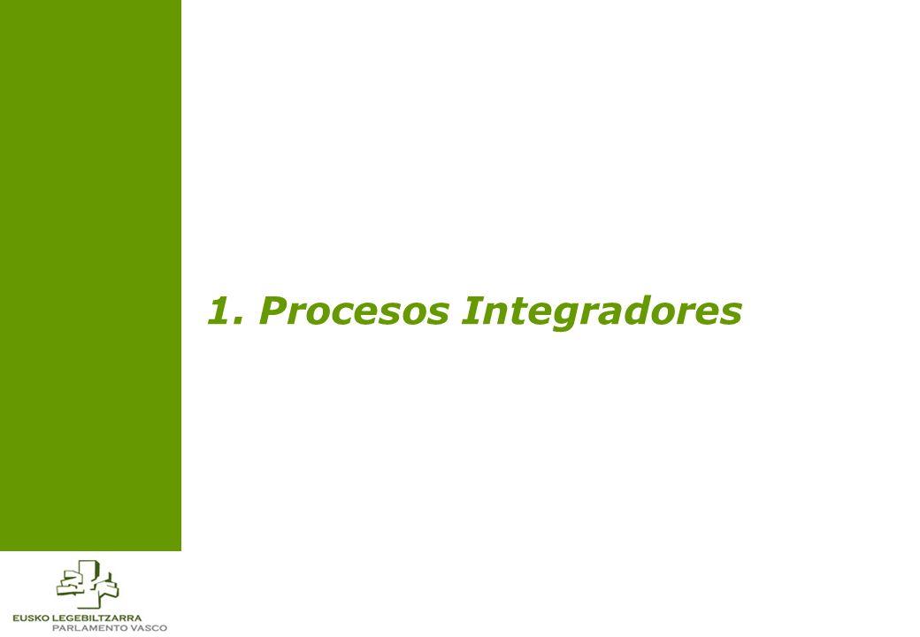 46 Gestión del Registro General ENTRADAS Documentación relacionada con la actividad parlamentaria.