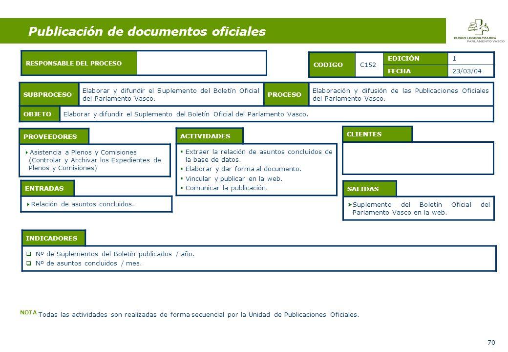 70 ENTRADAS Relación de asuntos concluidos.