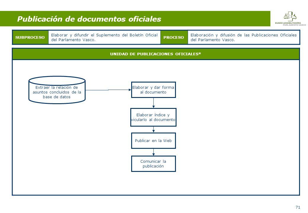 71 SUBPROCESO Elaborar y difundir el Suplemento del Boletín Oficial del Parlamento Vasco.