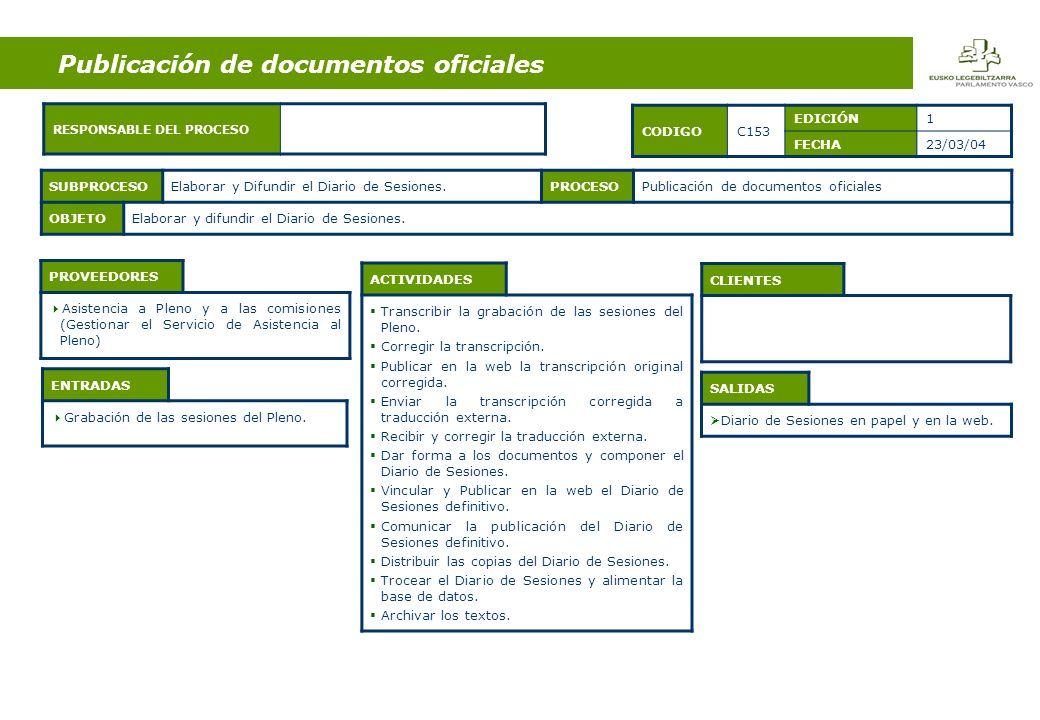 72 ENTRADAS Grabación de las sesiones del Pleno.
