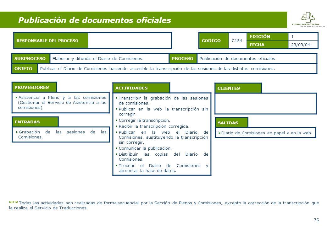 75 ENTRADAS Grabación de las sesiones de las Comisiones.