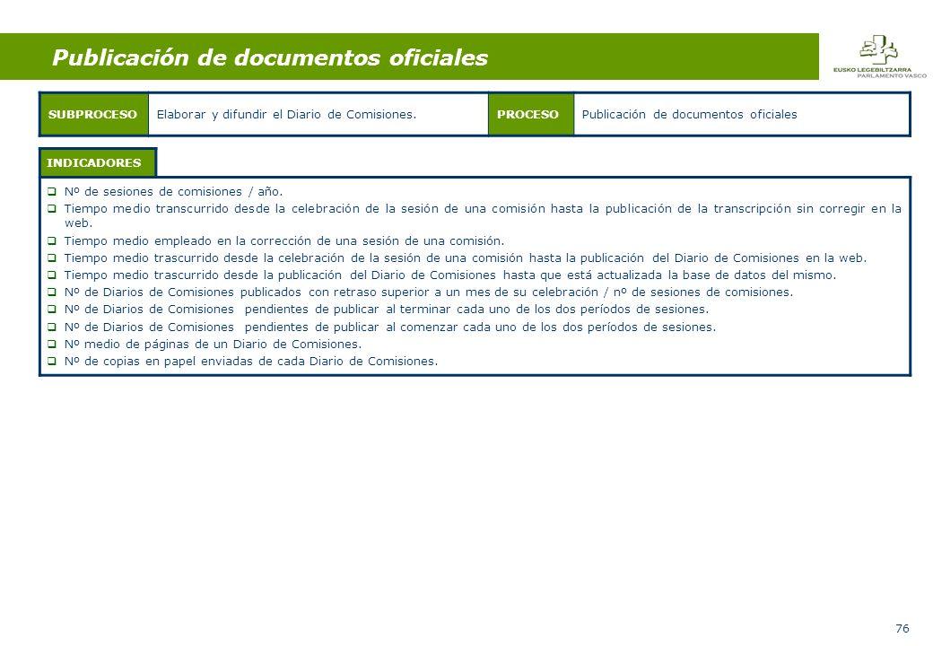 76 INDICADORES Nº de sesiones de comisiones / año.