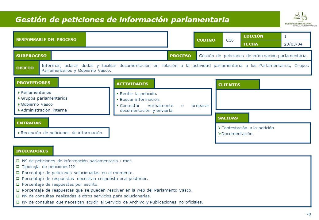 78 Gestión de peticiones de información parlamentaria ENTRADAS Recepción de peticiones de información.