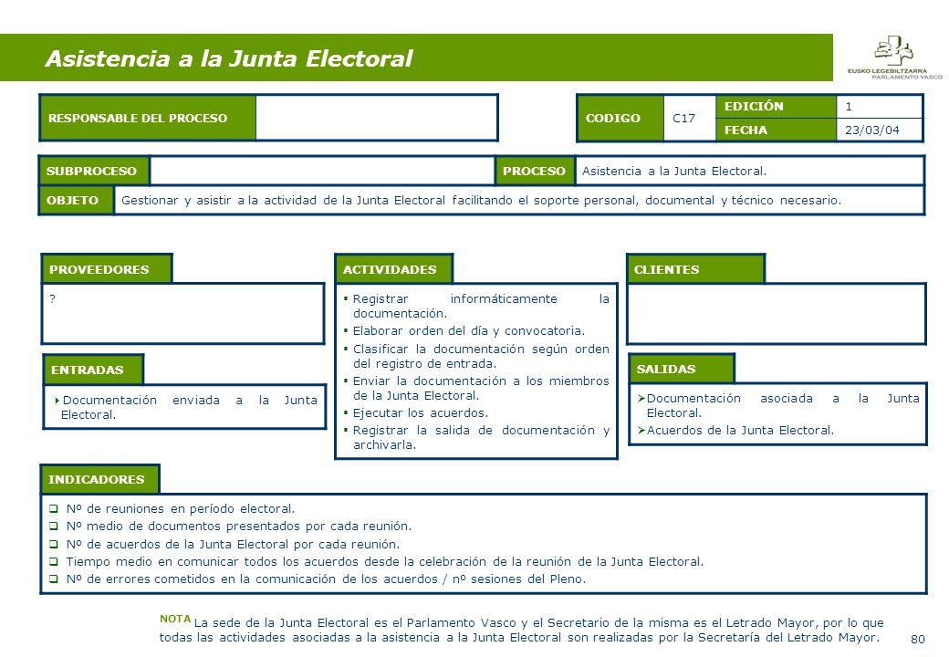 80 Asistencia a la Junta Electoral ENTRADAS Documentación enviada a la Junta Electoral.