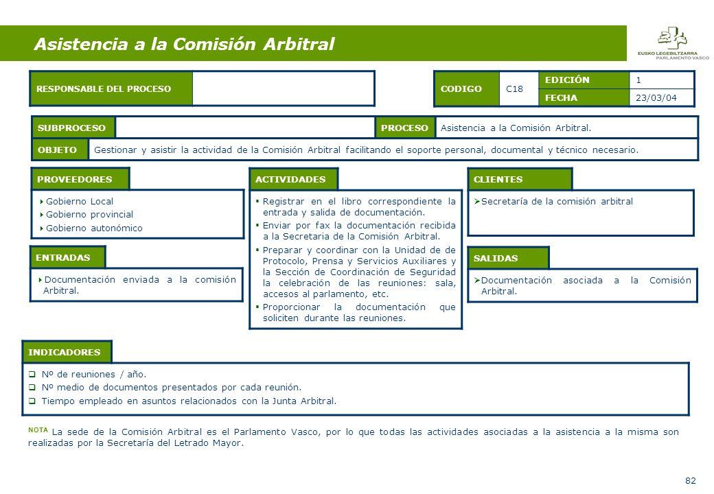 82 Asistencia a la Comisión Arbitral ENTRADAS Documentación enviada a la comisión Arbitral.
