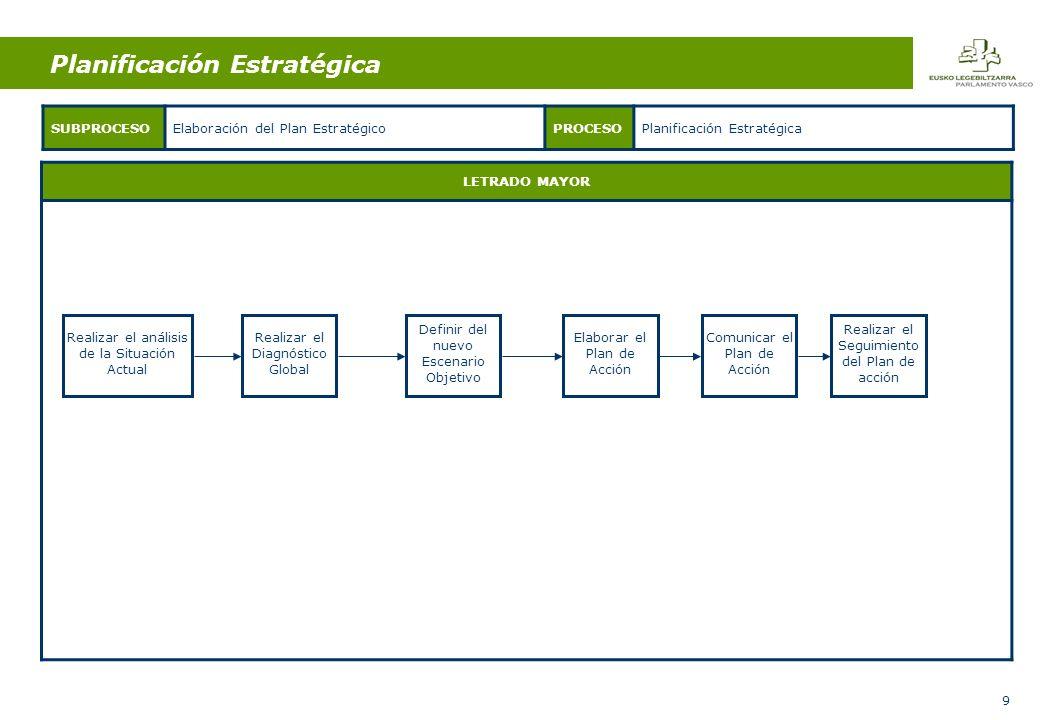 I2. Relaciones Internas, Externas y Comunicación
