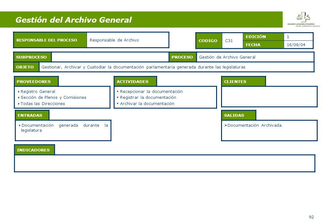 92 Gestión del Archivo General ENTRADAS Documentación generada durante la legislatura ACTIVIDADES Recepcionar la documentación Registrar la documentación Archivar la documentación SALIDAS Documentación Archivada.