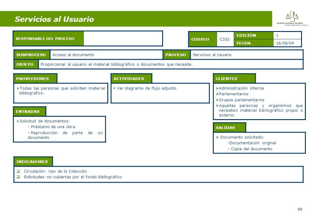 99 ENTRADAS Solicitud de documentos: - Préstamo de una obra - Reproducción de parte de un documento ACTIVIDADES Ver diagrama de flujo adjunto SALIDAS Documento solicitado: -Documentación original - Copia del documento SUBPROCESOAcceso al documentoPROCESOServicios al Usuario OBJETOProporcionar al usuario el material bibliográfico o documentos que necesite.
