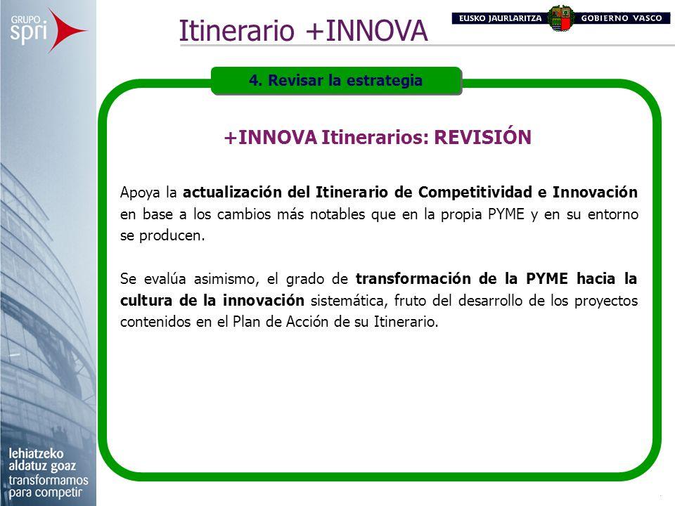 Apoya la actualización del Itinerario de Competitividad e Innovación en base a los cambios más notables que en la propia PYME y en su entorno se produ