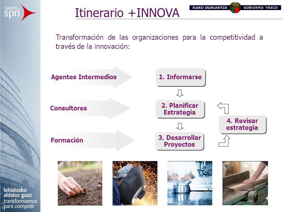 Transformación de las organizaciones para la competitividad a través de la innovación: 4. Revisar estrategia 4. Revisar estrategia 1. Informarse 2. Pl