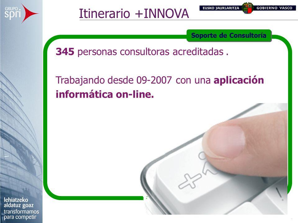 Soporte de Consultoría 345 personas consultoras acreditadas. Trabajando desde 09-2007 con una aplicación informática on-line. Itinerario +INNOVA
