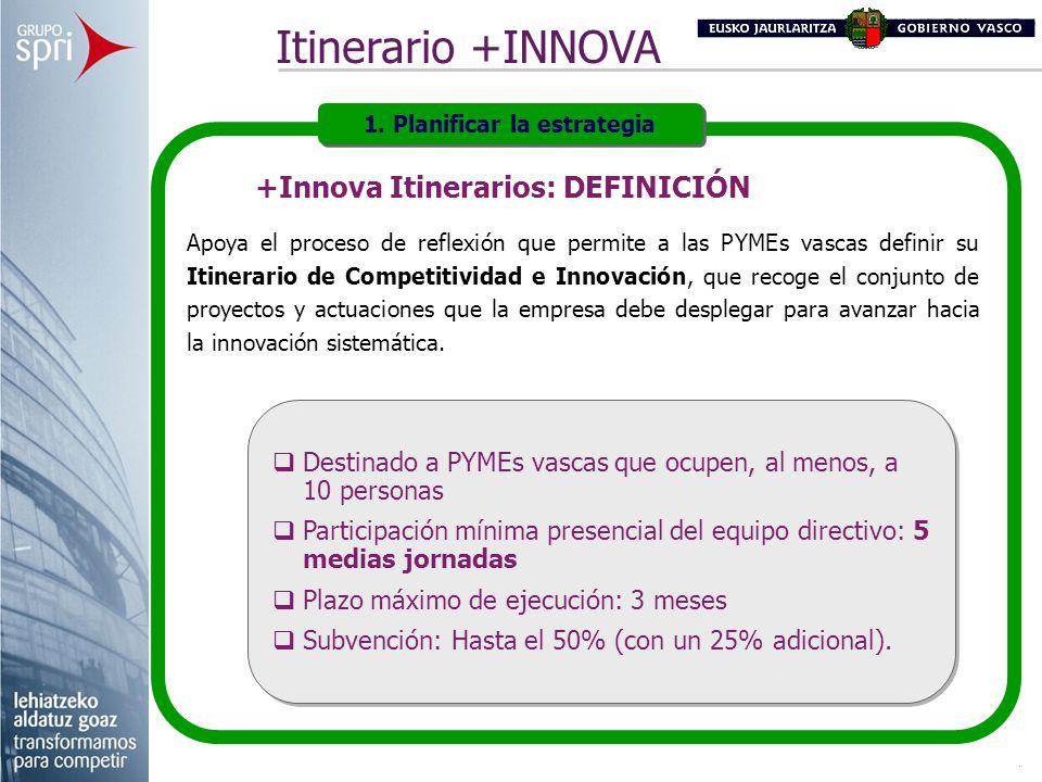 Apoya el proceso de reflexión que permite a las PYMEs vascas definir su Itinerario de Competitividad e Innovación, que recoge el conjunto de proyectos