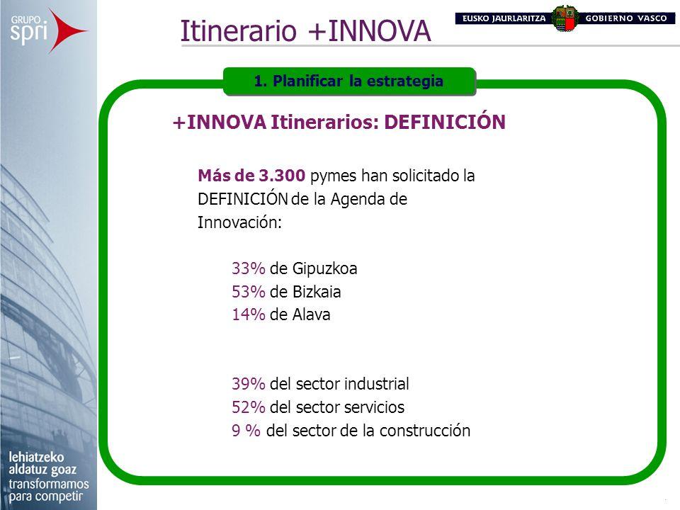+INNOVA Itinerarios: DEFINICIÓN Más de 3.300 pymes han solicitado la DEFINICIÓN de la Agenda de Innovación: 33% de Gipuzkoa 53% de Bizkaia 14% de Alav