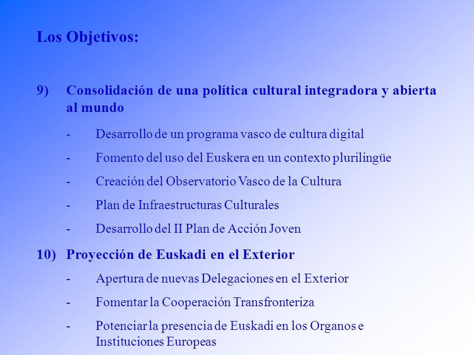 Los Objetivos: 7)Atención solidaria de las personas y zonas desfavorecidas -Desarrollo de Gizarte.net como instrumento de interacción y de evaluación de políticas sociales.