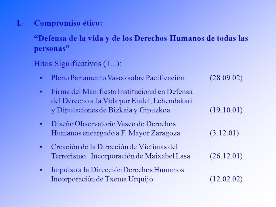 Kursaal 8 Feb. 01 Elecciones 13 Mayo 01 Investidura Progr.