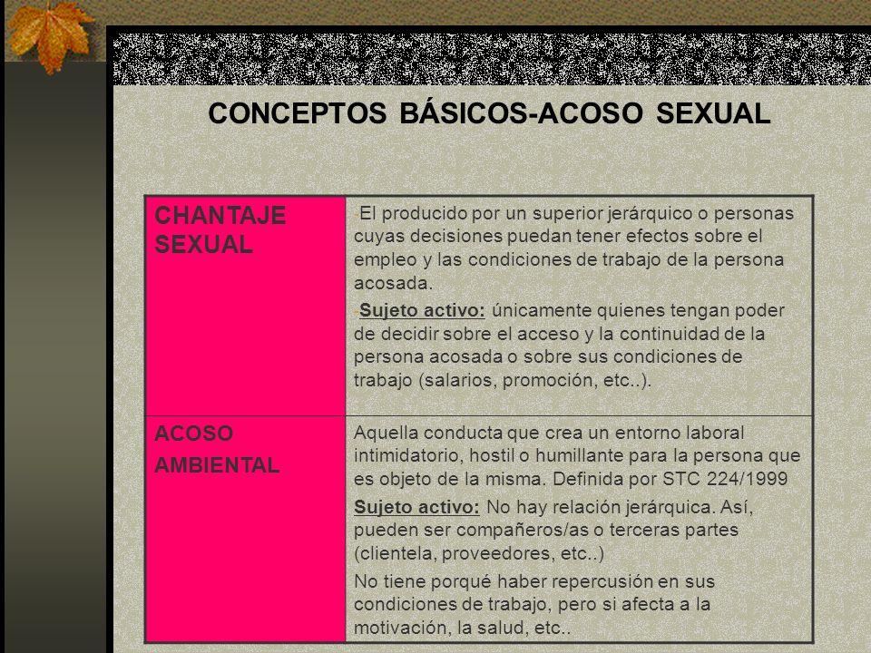 CONCEPTOS BÁSICOS-ACOSO SEXUAL CHANTAJE SEXUAL - El producido por un superior jerárquico o personas cuyas decisiones puedan tener efectos sobre el empleo y las condiciones de trabajo de la persona acosada.