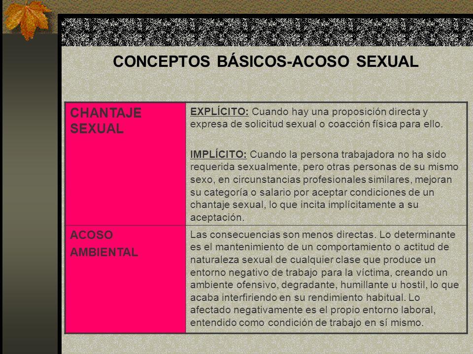 CONCEPTOS BÁSICOS-ACOSO SEXUAL CHANTAJE SEXUAL EXPLÍCITO: Cuando hay una proposición directa y expresa de solicitud sexual o coacción física para ello.