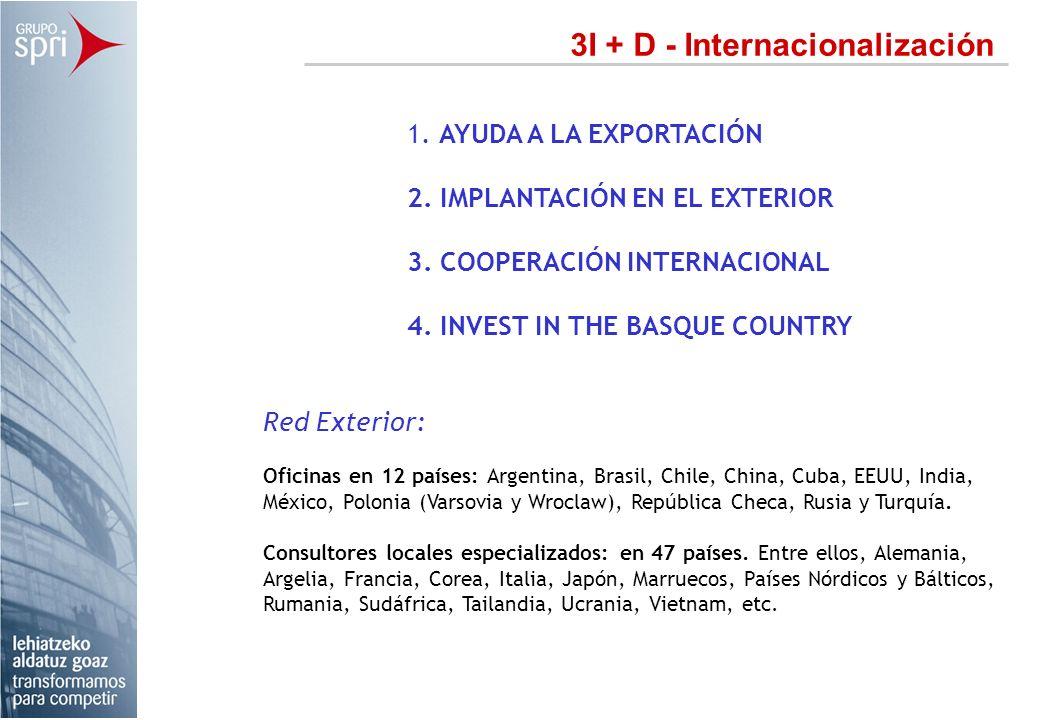 3I + D - Internacionalización 1. AYUDA A LA EXPORTACIÓN 2. IMPLANTACIÓN EN EL EXTERIOR 3. COOPERACIÓN INTERNACIONAL 4. INVEST IN THE BASQUE COUNTRY Re