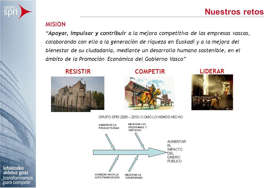 MISION Apoyar, impulsar y contribuir a la mejora competitiva de las empresas vascas, colaborando con ello a la generación de riqueza en Euskadi y a la