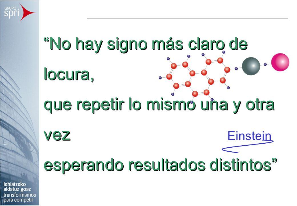 No hay signo más claro de locura, que repetir lo mismo una y otra vez esperando resultados distintos No hay signo más claro de locura, que repetir lo