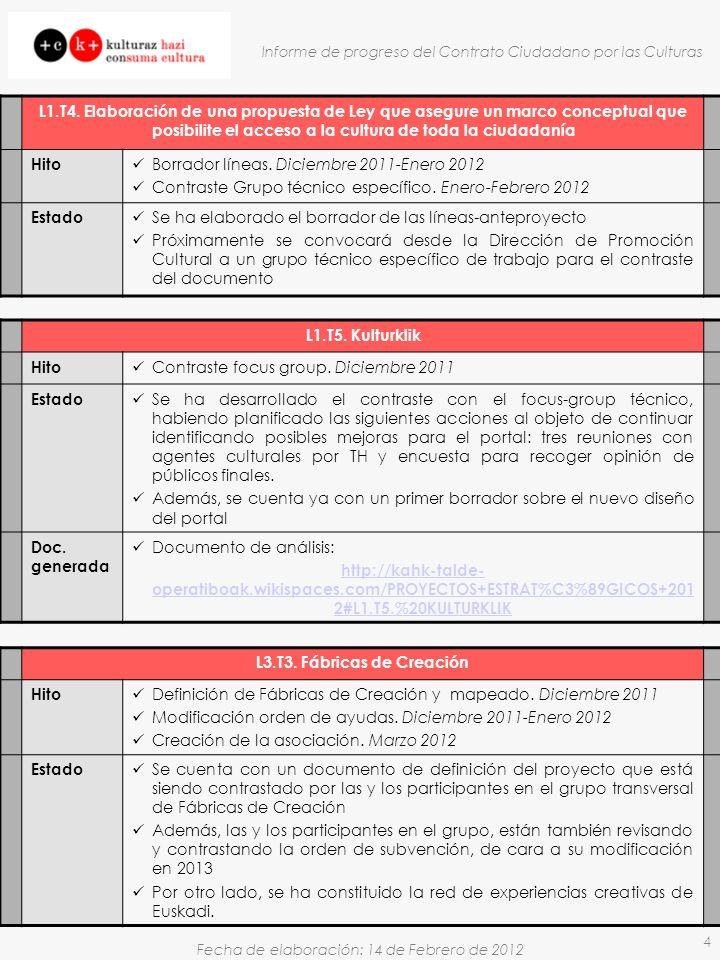 Fecha de elaboración: 14 de Febrero de 2012 Informe de progreso del Contrato Ciudadano por las Culturas 4 L1.T4.