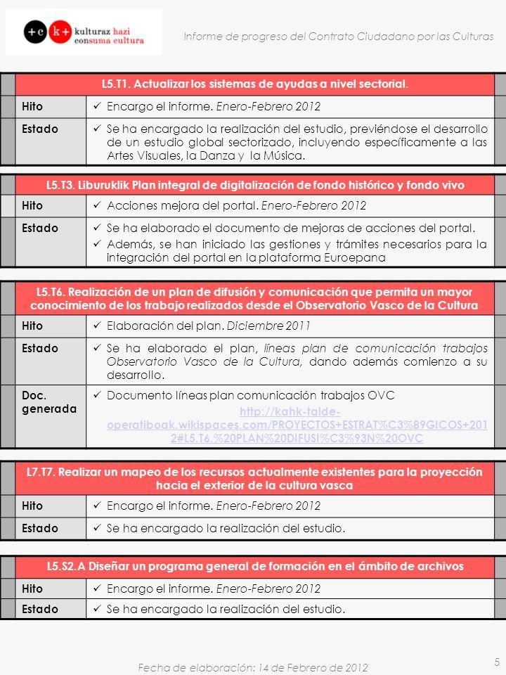 Fecha de elaboración: 14 de Febrero de 2012 Informe de progreso del Contrato Ciudadano por las Culturas 5 L5.T1.