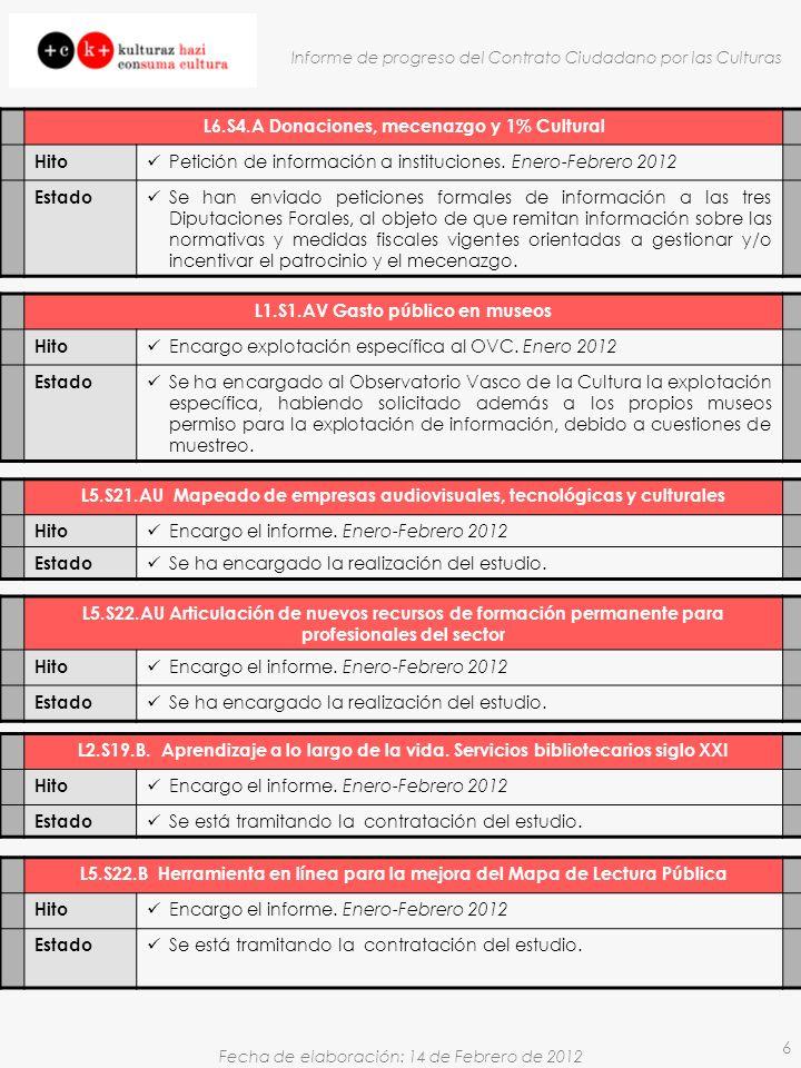 Fecha de elaboración: 14 de Febrero de 2012 Informe de progreso del Contrato Ciudadano por las Culturas 6 L6.S4.A Donaciones, mecenazgo y 1% Cultural Hito Petición de información a instituciones.