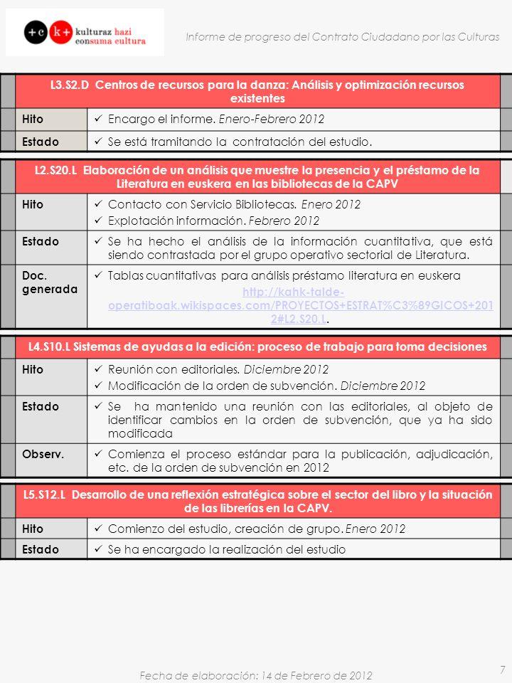 Fecha de elaboración: 14 de Febrero de 2012 Informe de progreso del Contrato Ciudadano por las Culturas 7 L3.S2.D Centros de recursos para la danza: Análisis y optimización recursos existentes Hito Encargo el informe.