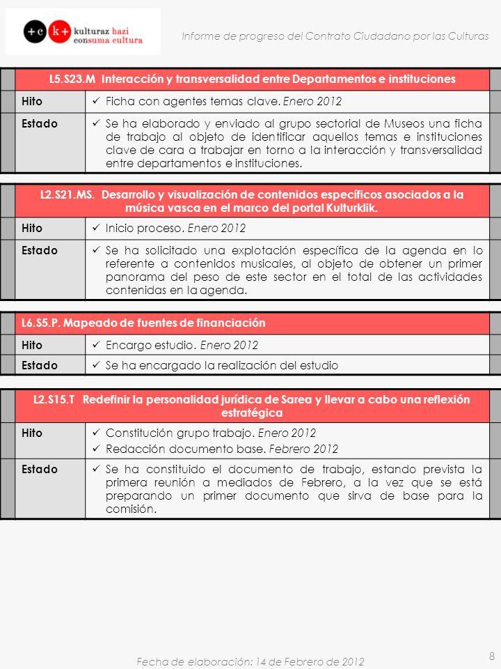 Fecha de elaboración: 14 de Febrero de 2012 Informe de progreso del Contrato Ciudadano por las Culturas 8 L2.S21.MS.