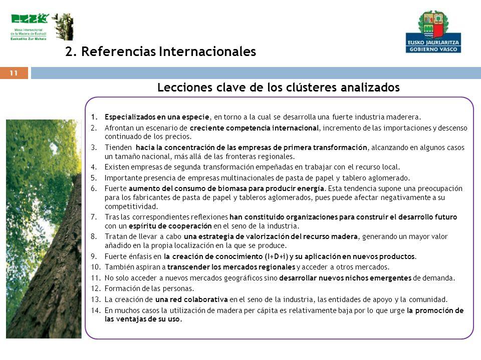 11 Lecciones clave de los clústeres analizados 1.Especializados en una especie, en torno a la cual se desarrolla una fuerte industria maderera. 2.Afro