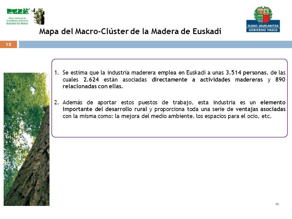 13 1.Se estima que la industria maderera emplea en Euskadi a unas 3.514 personas, de las cuales 2.624 están asociadas directamente a actividades mader