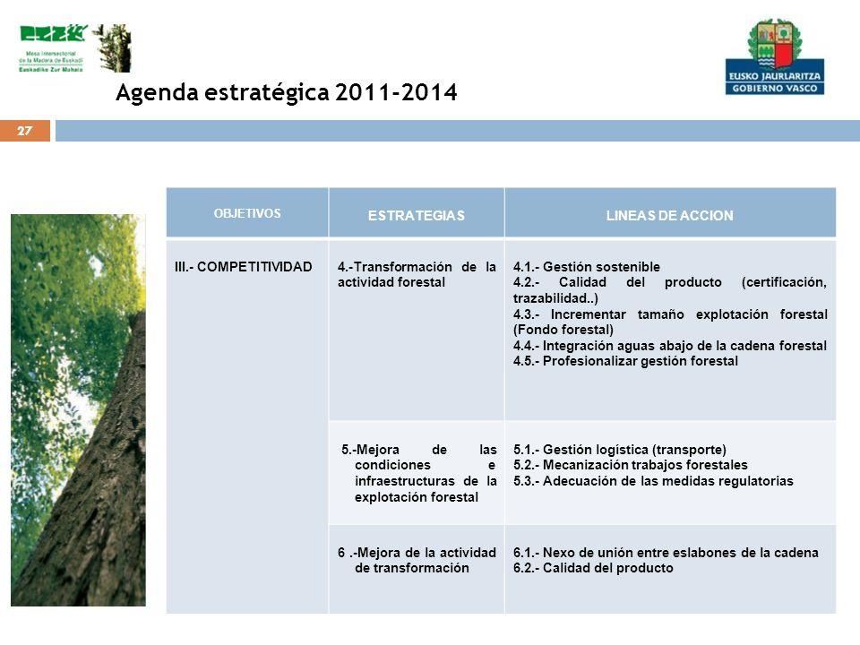 27 OBJETIVOS ESTRATEGIASLINEAS DE ACCION III.- COMPETITIVIDAD4.-Transformación de la actividad forestal 4.1.- Gestión sostenible 4.2.- Calidad del pro