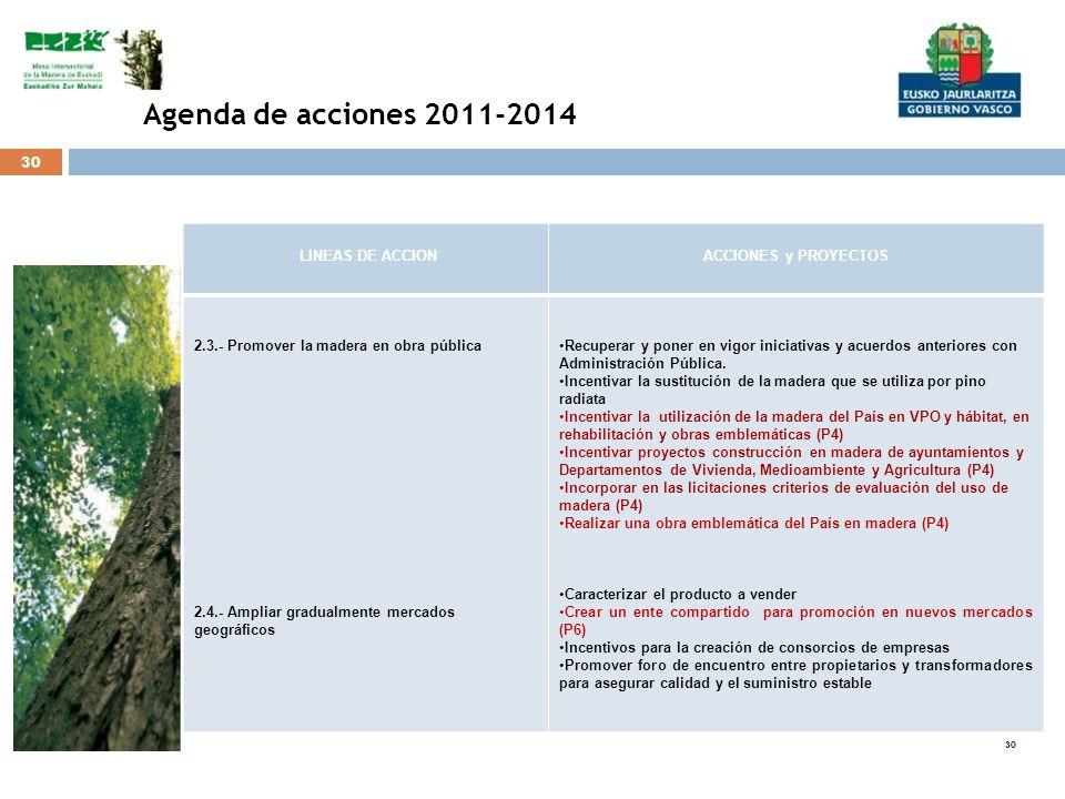 30 LINEAS DE ACCIONACCIONES y PROYECTOS 2.3.- Promover la madera en obra pública 2.4.- Ampliar gradualmente mercados geográficos Recuperar y poner en