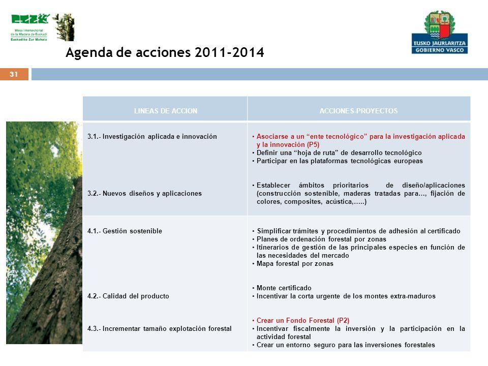 31 LINEAS DE ACCIONACCIONES-PROYECTOS 3.1.- Investigación aplicada e innovación 3.2.- Nuevos diseños y aplicaciones Asociarse a un ente tecnológico pa