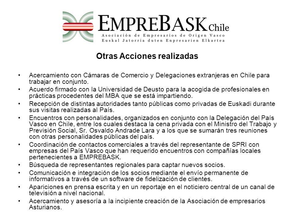 Acercamiento con Cámaras de Comercio y Delegaciones extranjeras en Chile para trabajar en conjunto. Acuerdo firmado con la Universidad de Deusto para