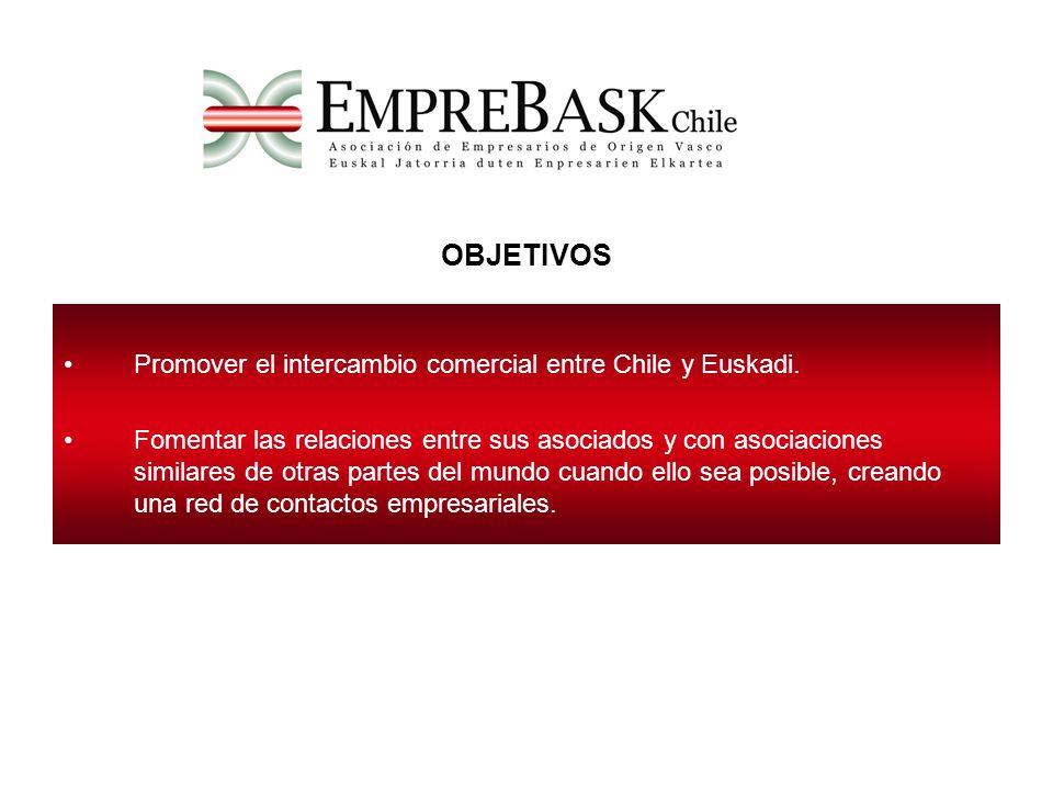 OBJETIVOS Promover el intercambio comercial entre Chile y Euskadi. Fomentar las relaciones entre sus asociados y con asociaciones similares de otras p