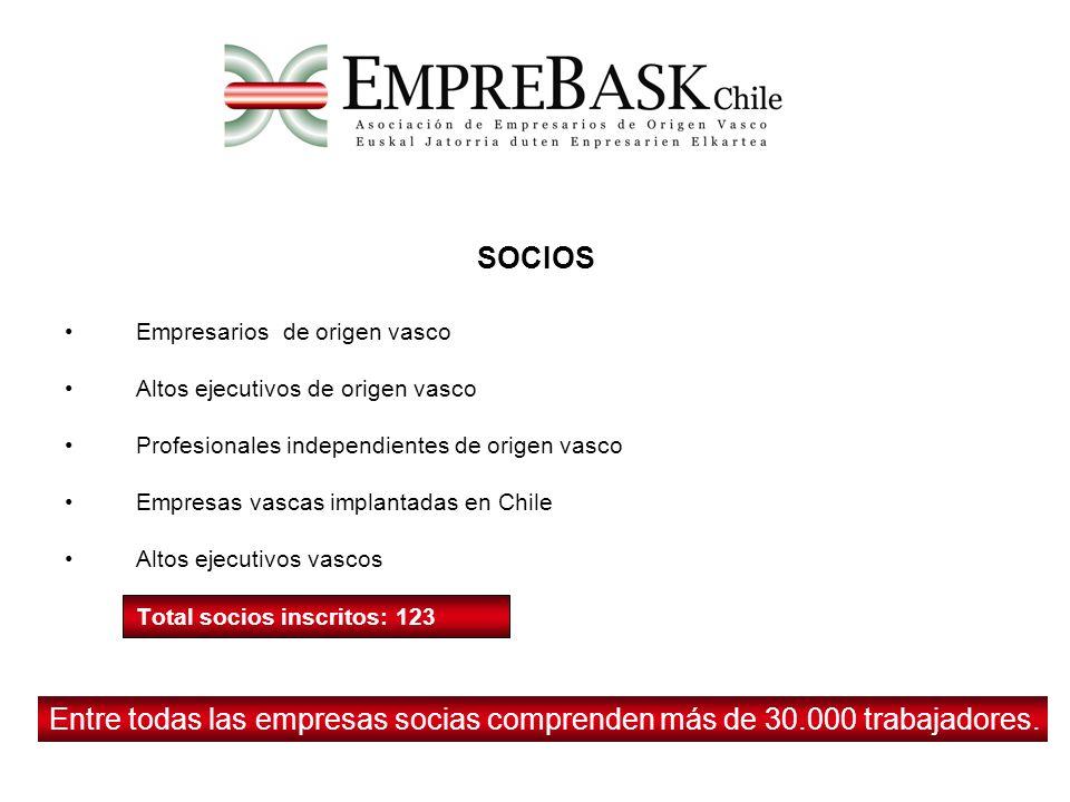 SOCIOS Empresarios de origen vasco Altos ejecutivos de origen vasco Profesionales independientes de origen vasco Empresas vascas implantadas en Chile