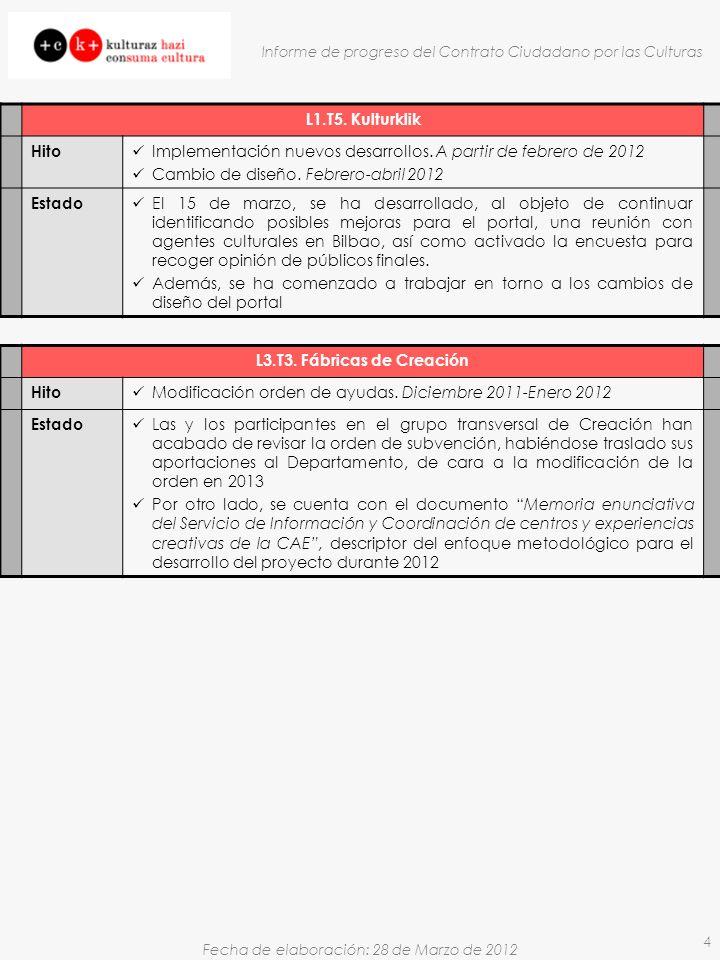 Fecha de elaboración: 28 de Marzo de 2012 Informe de progreso del Contrato Ciudadano por las Culturas 4 L1.T5.